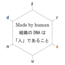 Made by human 組織のDNAは「人」であること